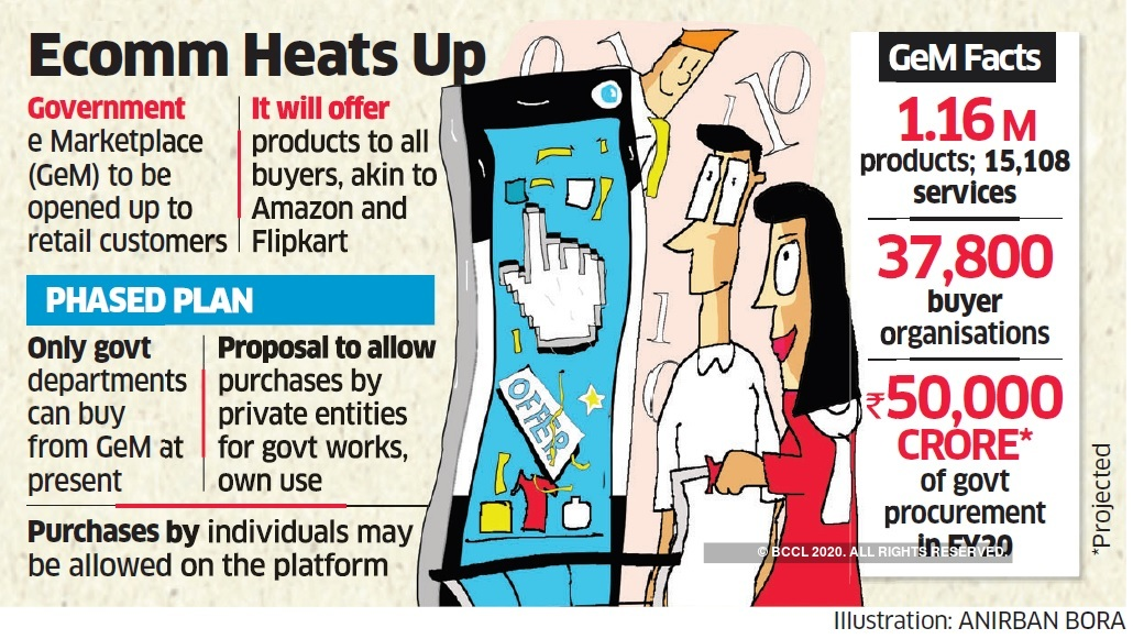 Commerce ministry hopes for an ecommerce Government e-Marketplace